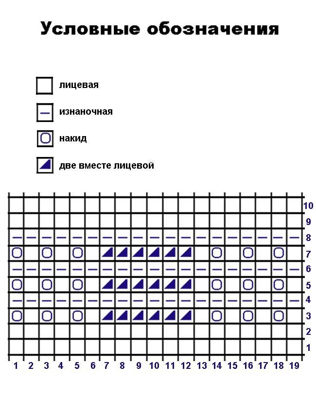 Схема вязание спицами павлиний хвост