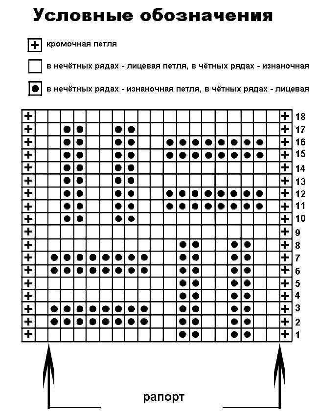 Узоры вязания на спицах с описанием.